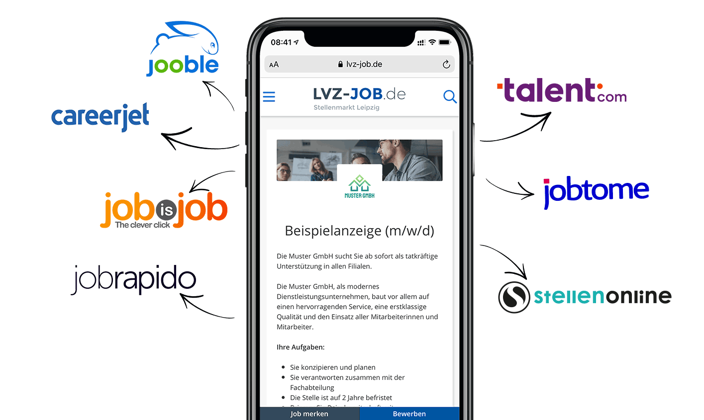 lvz-jobs.de Partner und Werbenetzwerke